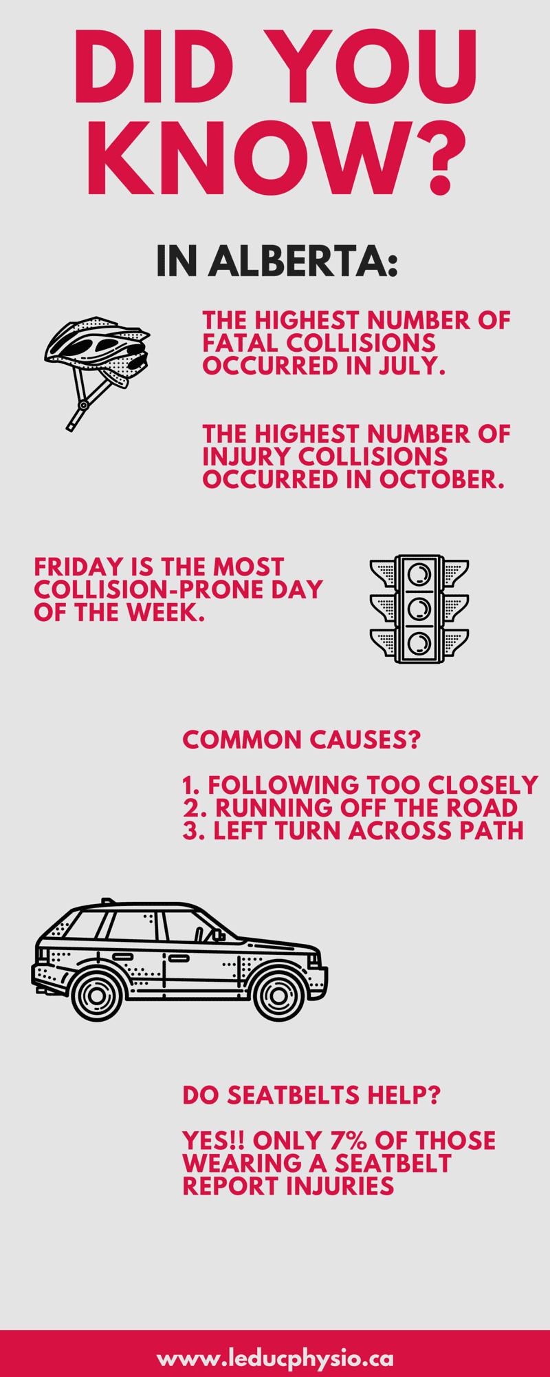 Did-you-Know-1 Driver's Beware! Collisions are not just for winter. alberta car accidents motor vehicle mva statistics